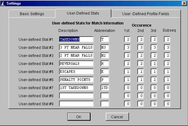 User-Defined Stats screen